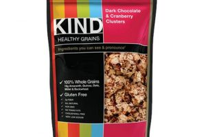 Nutritionist Reviews: KIND Bars